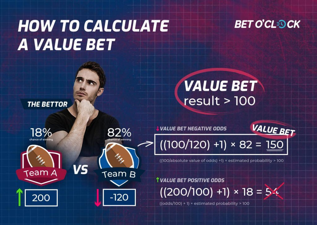 Value bet: How to calculate a value bet and sure bet in