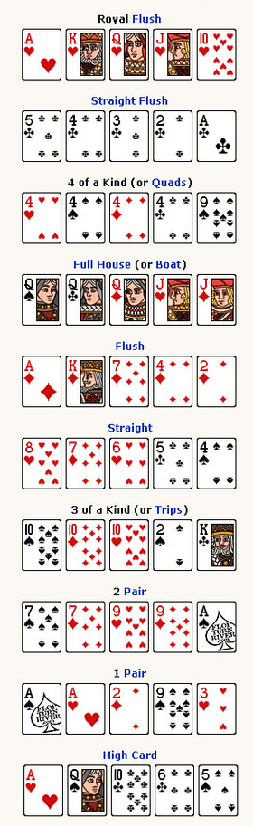 What does flush mean in texas holdem