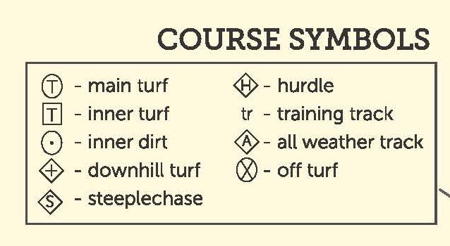 How To Read A Horse Racing Program
