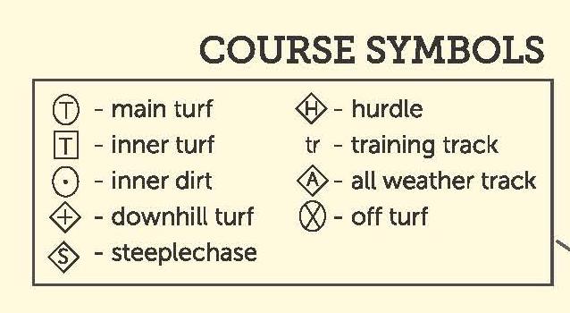 Course Symbols