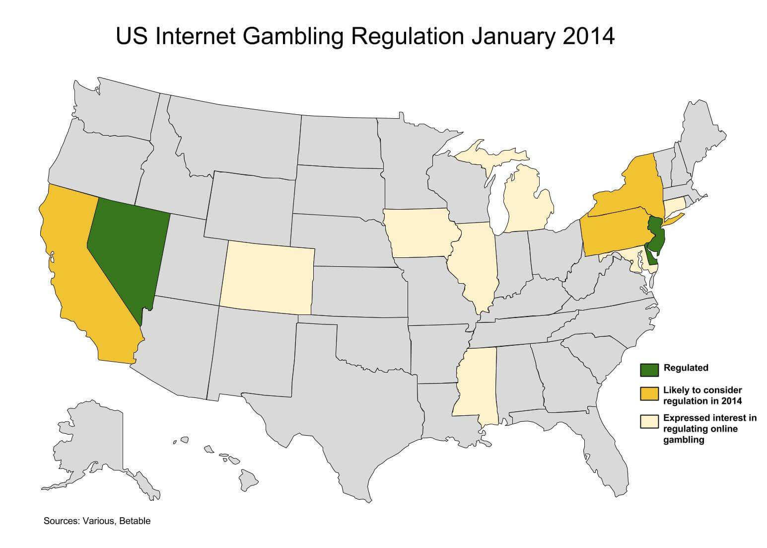 Online Gambling In The Usa