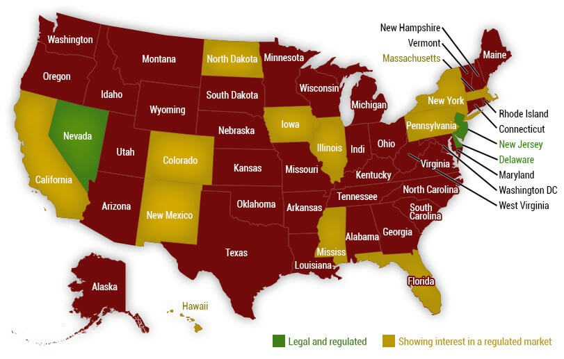 States That Allow Casinos