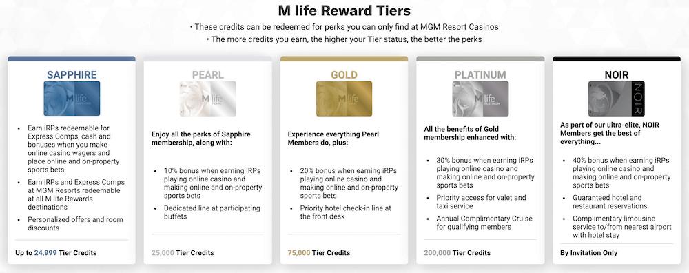 M Life Rewards Tiers
